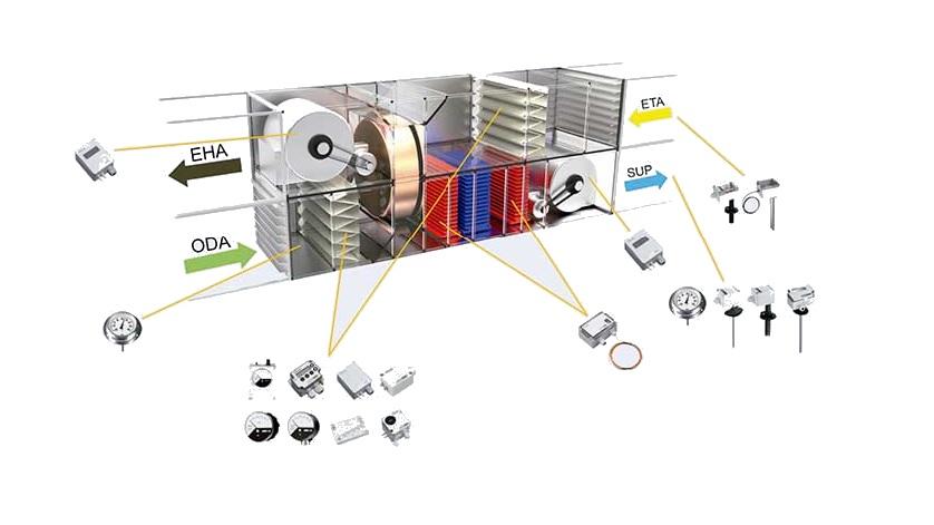 Type de filtres utilisés pour les unité de traitement d'air