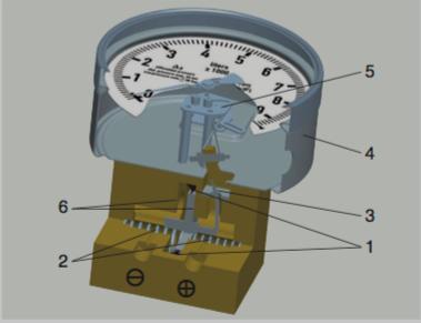 Membrane d'un manomètre Cryo Gauge